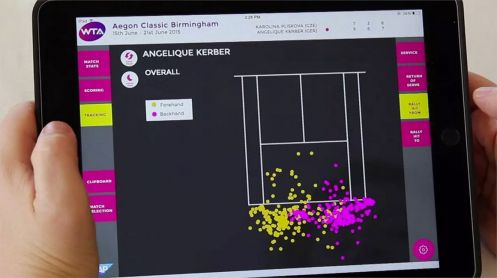 L'App SAP Tennis Analytics per tablet