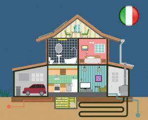 La ricerca Context sulla Smart Home in Europa