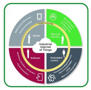 Dal White paper Industrial Internet of Things: una evoluzione per creare aziende produttive connesse e intelligenti di Schneider Electric: La progettazione e l'uso dei sistemi IIoT richiederanno livelli di competenza totalmente nuovi