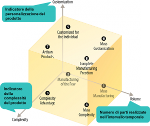 framework-di-conner