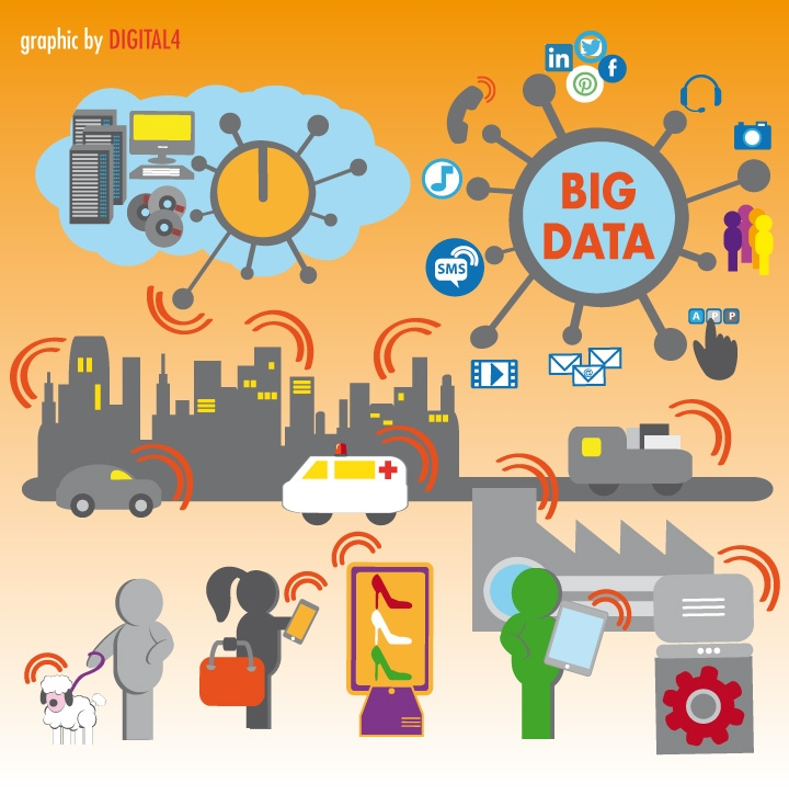 big-data-management-150625201159