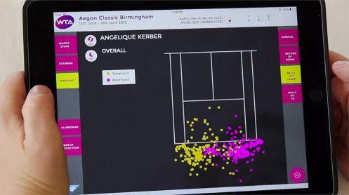 L'App SAP Tennis Analytics per tablet