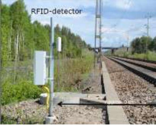 Il posizionamento di un RFID Detector relativo al progetto di monitoraggio delle ferrovie Finlandesi