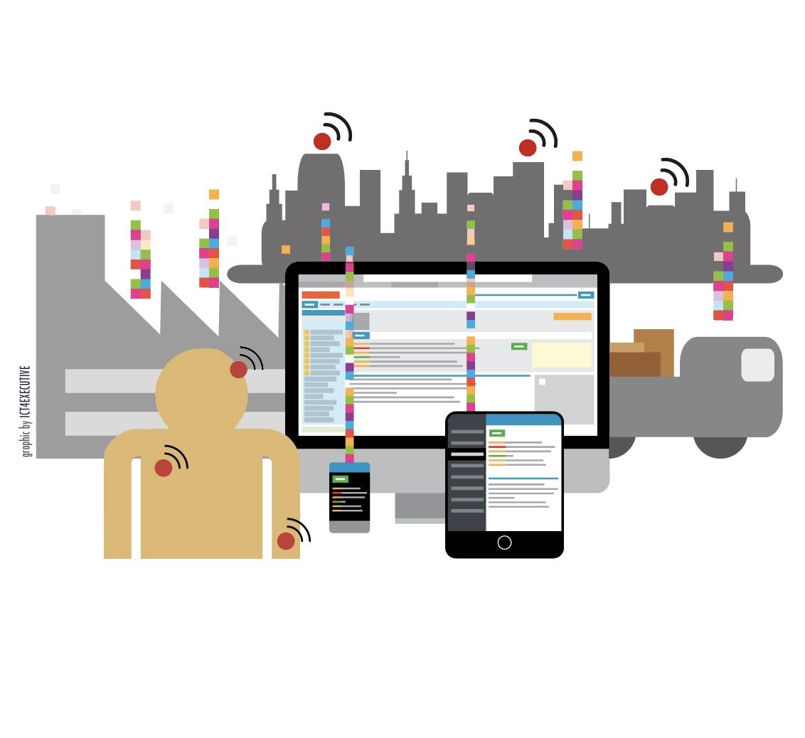 2d2b960795 Tag etichetta RFID: cos'è, come funziona ed esempi | Internet4Things