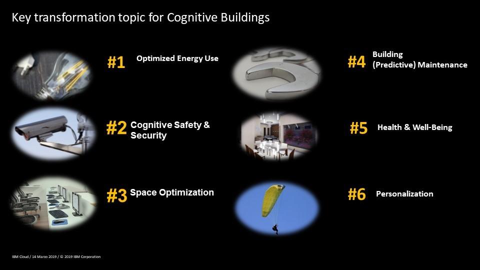 cognitive building ibm