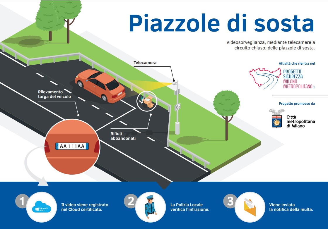 Safety21 - Progetto Sicurezza Milano Metropolitana - smart city