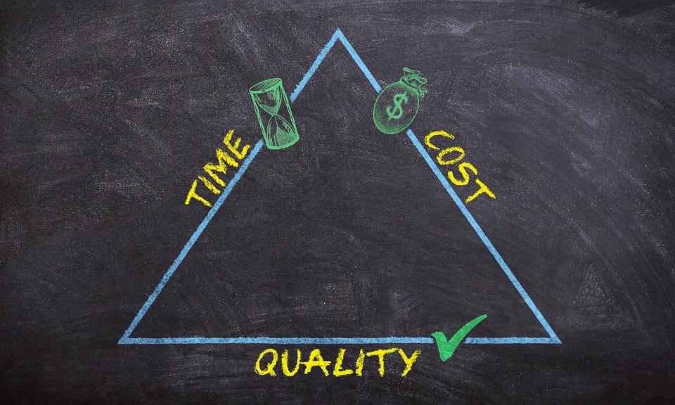 Triangolo, Qualità, Tempo, Costo, Efficiente, Business