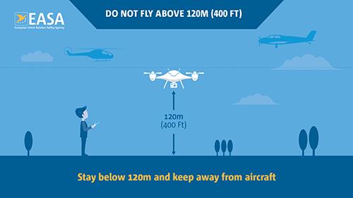 Non volare sopra i 120 mt (400 ft)