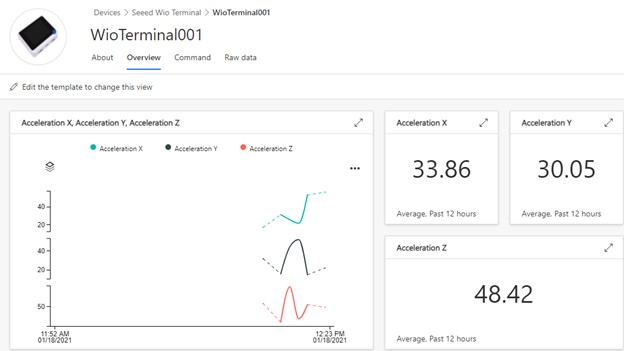 azure iot central